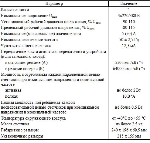 Основные характеристики трехфазного счетчика