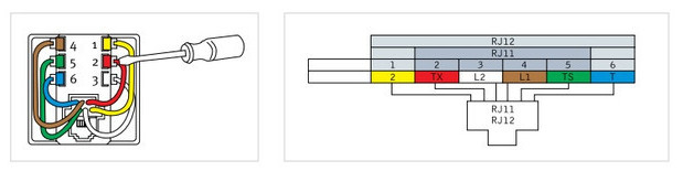 Подключения телефонных розеток RJ-11 и RJ-12
