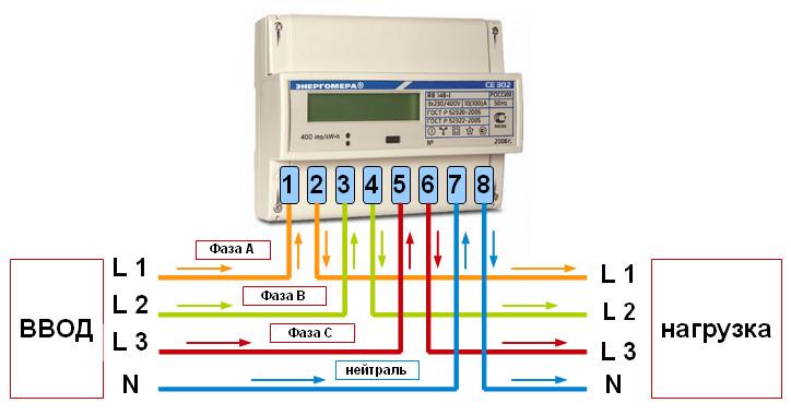Подключение трехфазного счетчика (схема)