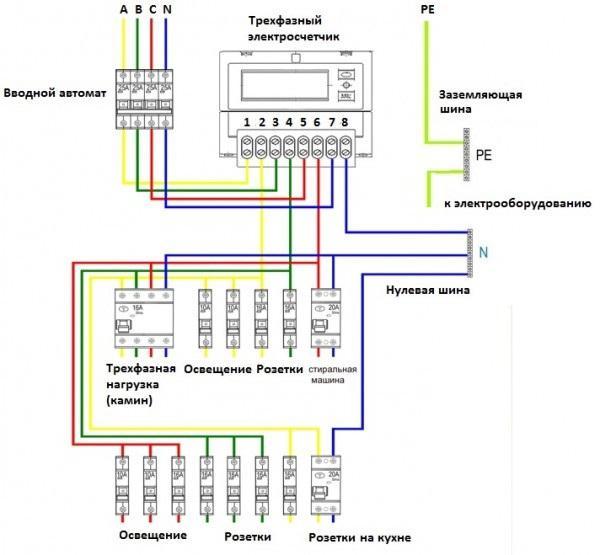 Схема установки трехфазного счетчика