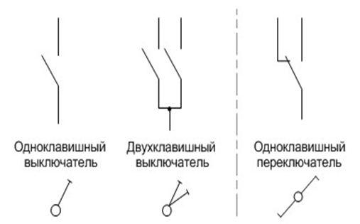 Выключатель обозначение на эл схемах