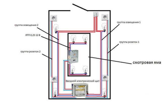 Пример схемы электропроводки в гараже