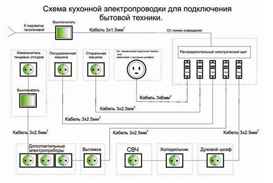Схема кухонной проводки