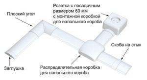 Комплектующие напольного кабель канала
