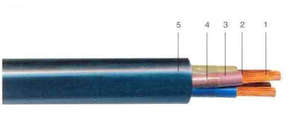 Конструкция кабеля