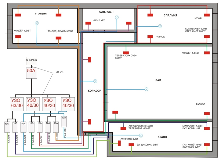 Монтажная схема разводки электропроводки в квартире