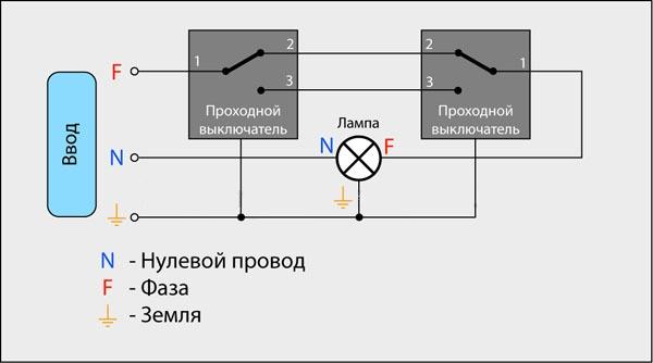 Схема управления освещением с двух мест с помощью проходных выключателей