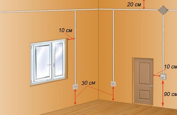 Правильное расположение проводки и розеток в комнате
