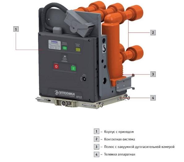 Устройство вакуумного выключателя VF12