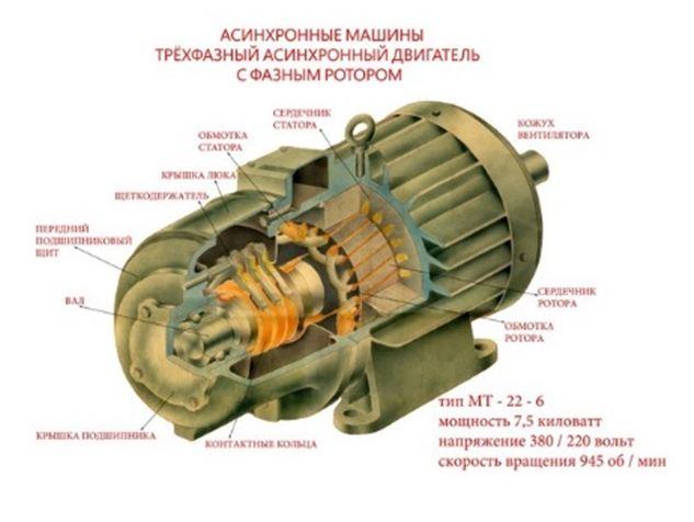 Асинхронный трехфазный двигатель с ротором