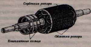 Строение фазного ротора