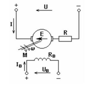 Простейший вариант изменения оборотов электродвигателя