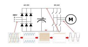 Схема частотного преобразователя своими руками