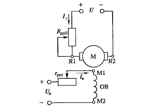 Обмотки простейшего электромотора параллельного независимого возбуждения