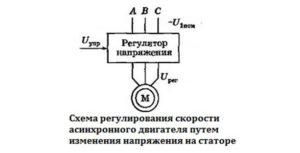 Схема регулирования скорости асинхронного двигателя путем изменения напряжения на статоре