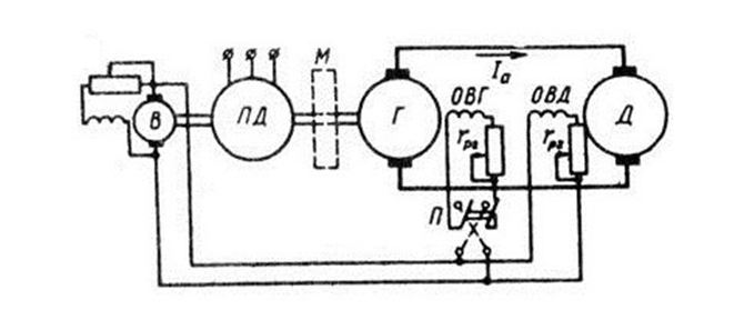 Схема «двигатель-генератор»
