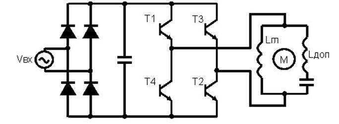 Механические характеристики управления ШИМ-регулятором