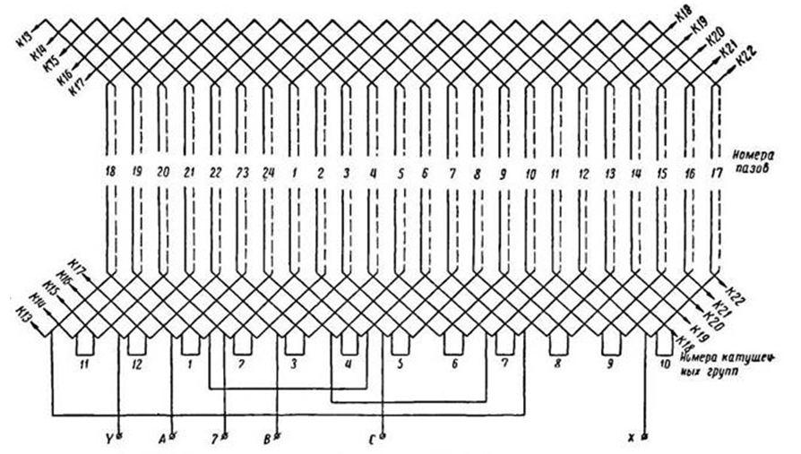 Общая схема двухслойной трехфазной обмотки