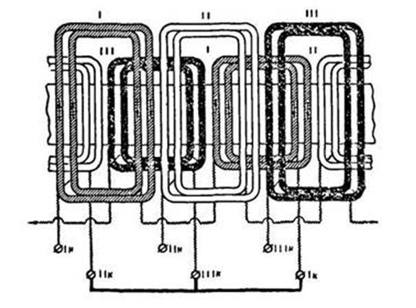 Общая схема однослойной трехфазной обмотки