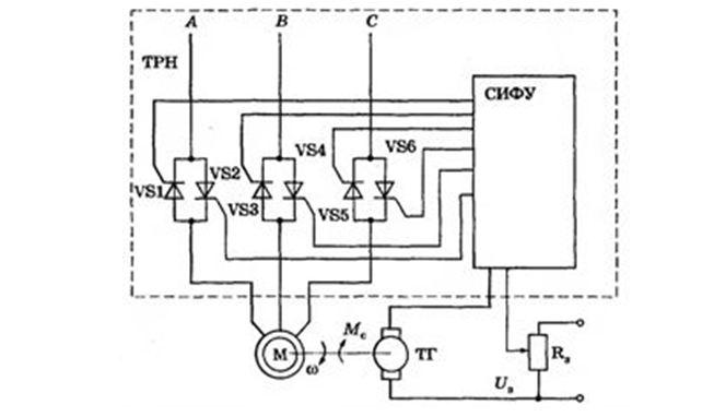 Схема управления скоростью тиристорным регулятором напряжения
