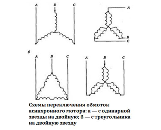 Схемы переключения обмоток асинхронного двигателя