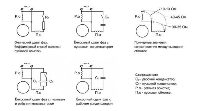 Варианты создания сдвига фаз
