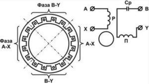 Укладка обмоток в статоре однофазного электродвигателя
