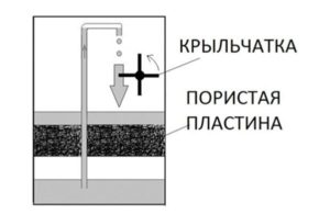 Устройство двигателя Лазарева