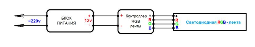 Подключение RGB ленты через контроллер