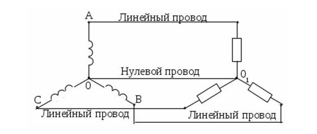 Схема пуска трёхфазного электродвигателя с помощью реле