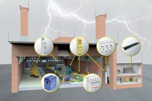 Схема активного молниеприемника