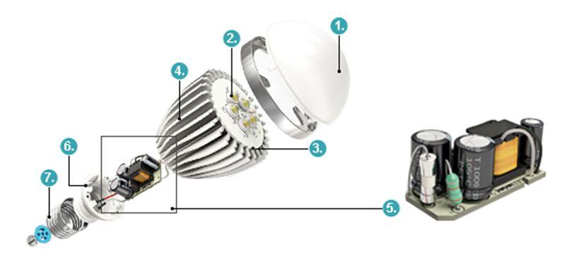 Конструктивные особенности светодиодных ламп
