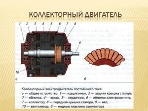 Схема коллекторного двигателя и его устройство