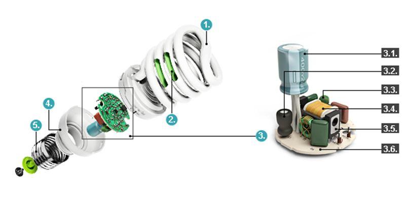 Конструктивные особенности люминесцентных ламп
