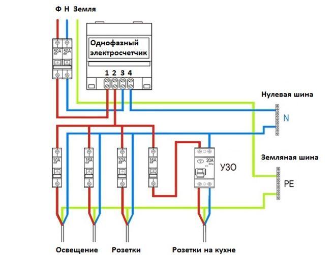 Схема подключения счетчика