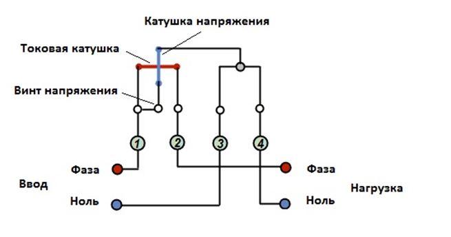 Устройство однофазного электросчетчика
