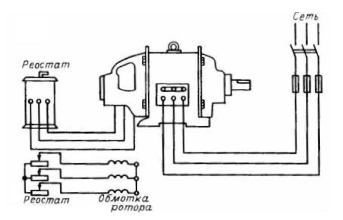 Выводы для обмоток фазного ротора