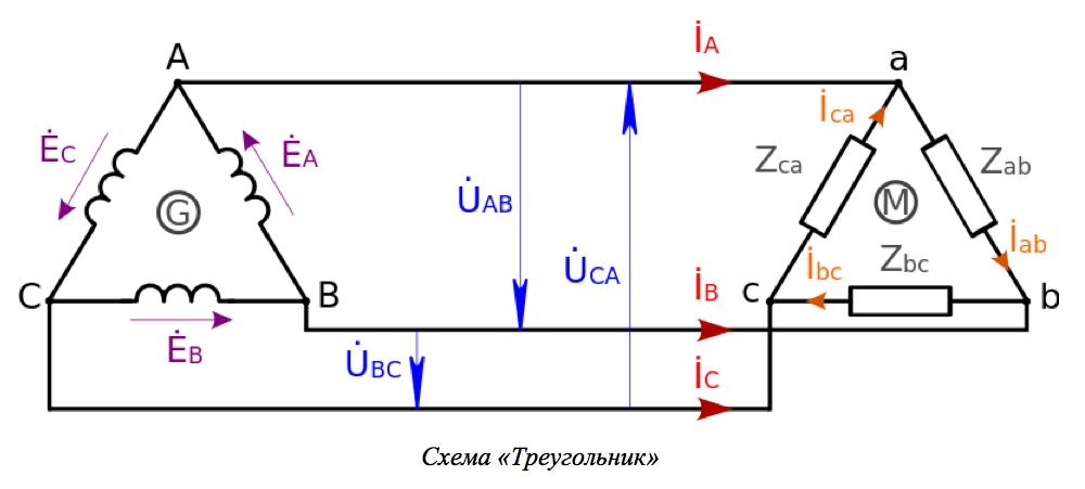 Схема «Треугольник»