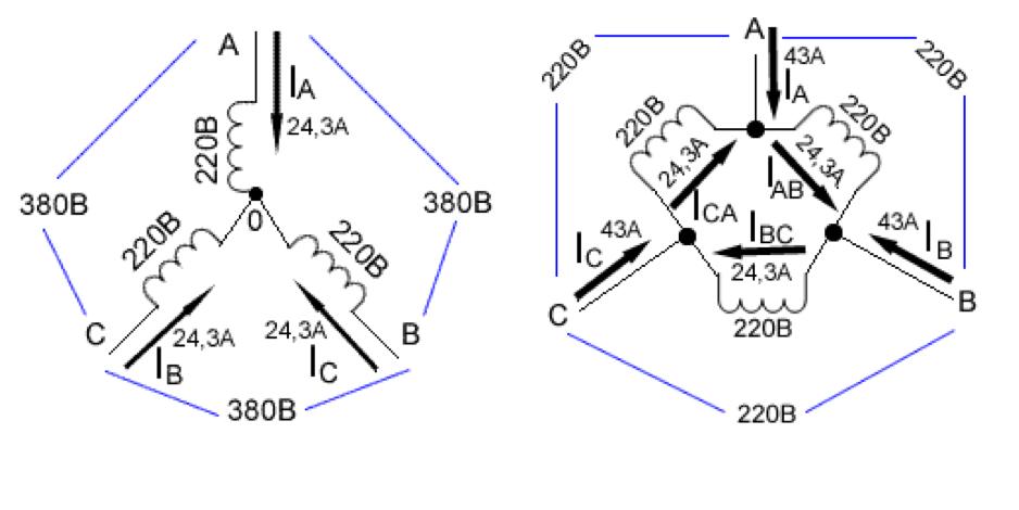 """Схема подключения """"Звездой"""" и """"Треугольником"""""""