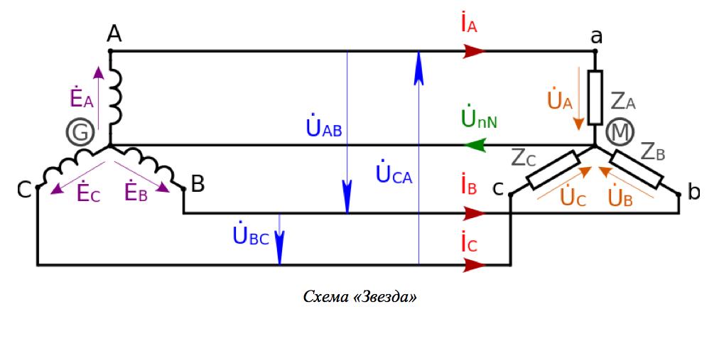 Схема «Звезда»