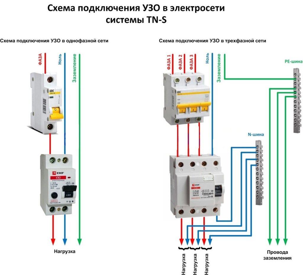 Схема подключения УЗО в электросети системы TN-S