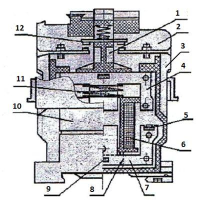 Устройство магнитного пускателя серии ПМ12