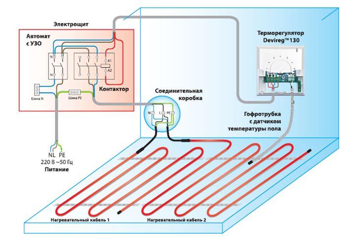 Подключение терморегуляторов посредством пусковых реле