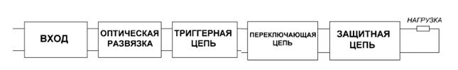 Схема цепей