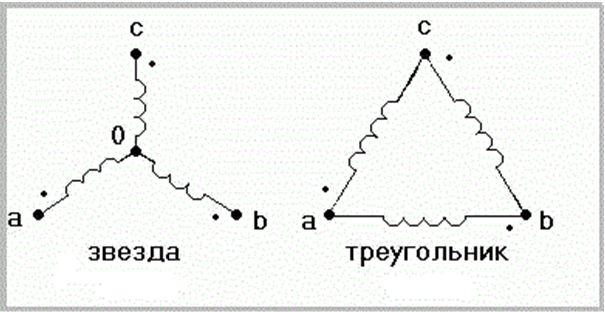 Подключение звездой и треугольником