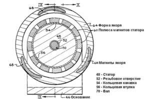 Магнитный мотор Говарда Джонсона