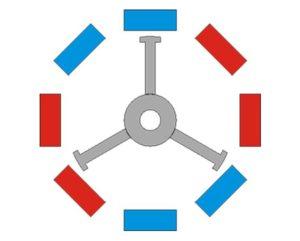 8 магнитов, формирующих 4 полюса