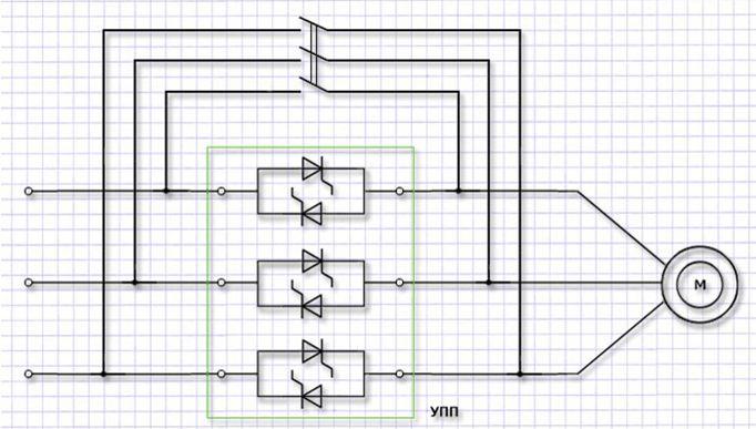 Схема устройства плавного пуска с шунтирующим контактом