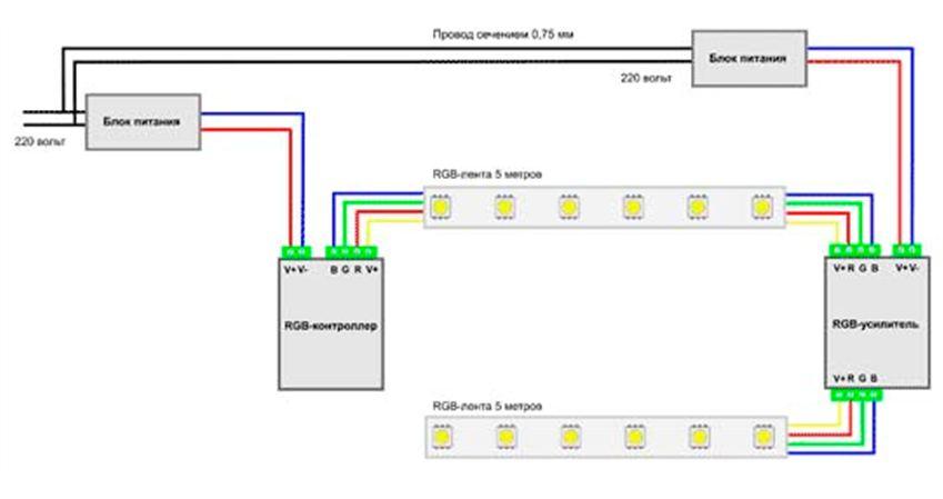 Схема подключения светодиодной ленты с контроллером и усилителем