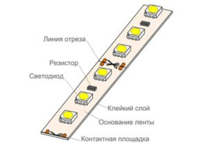 Строение светодиодной ленты